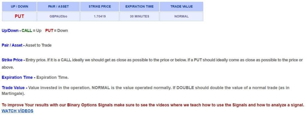 olymp trade signals 2